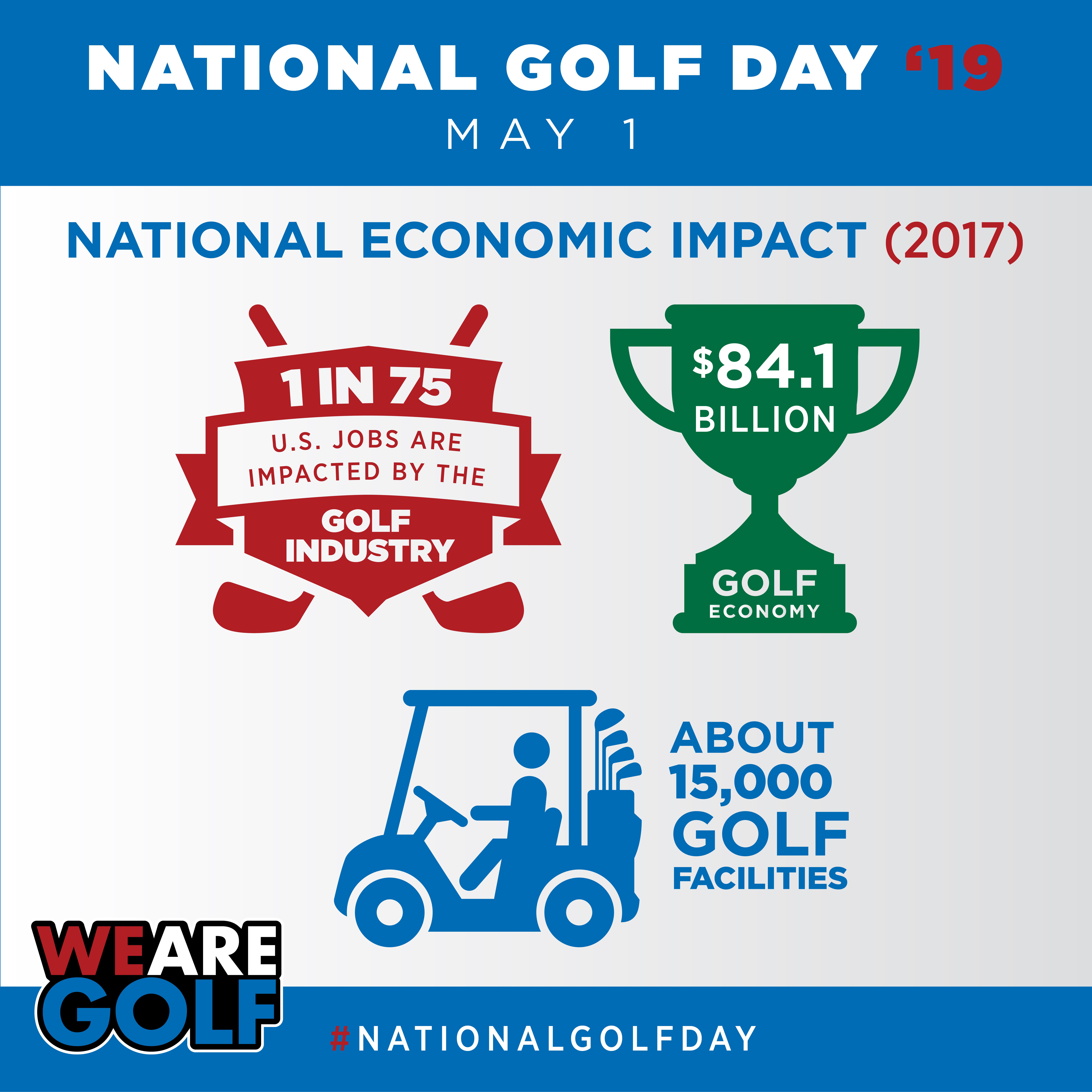 2019 National Golf Day Economic Impact