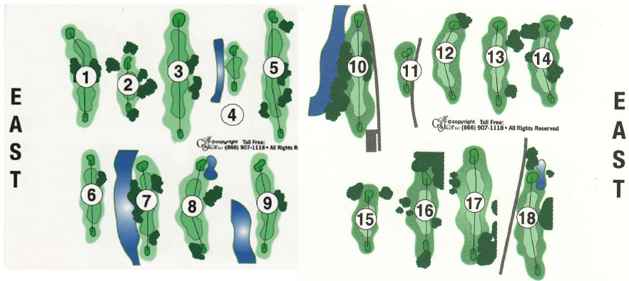 Currie East Course Layout