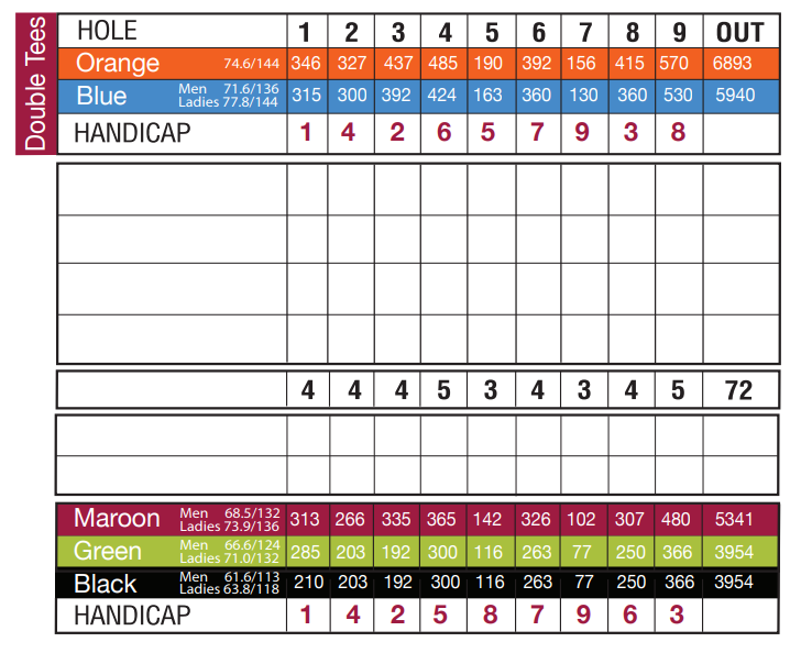 cove scorecard image