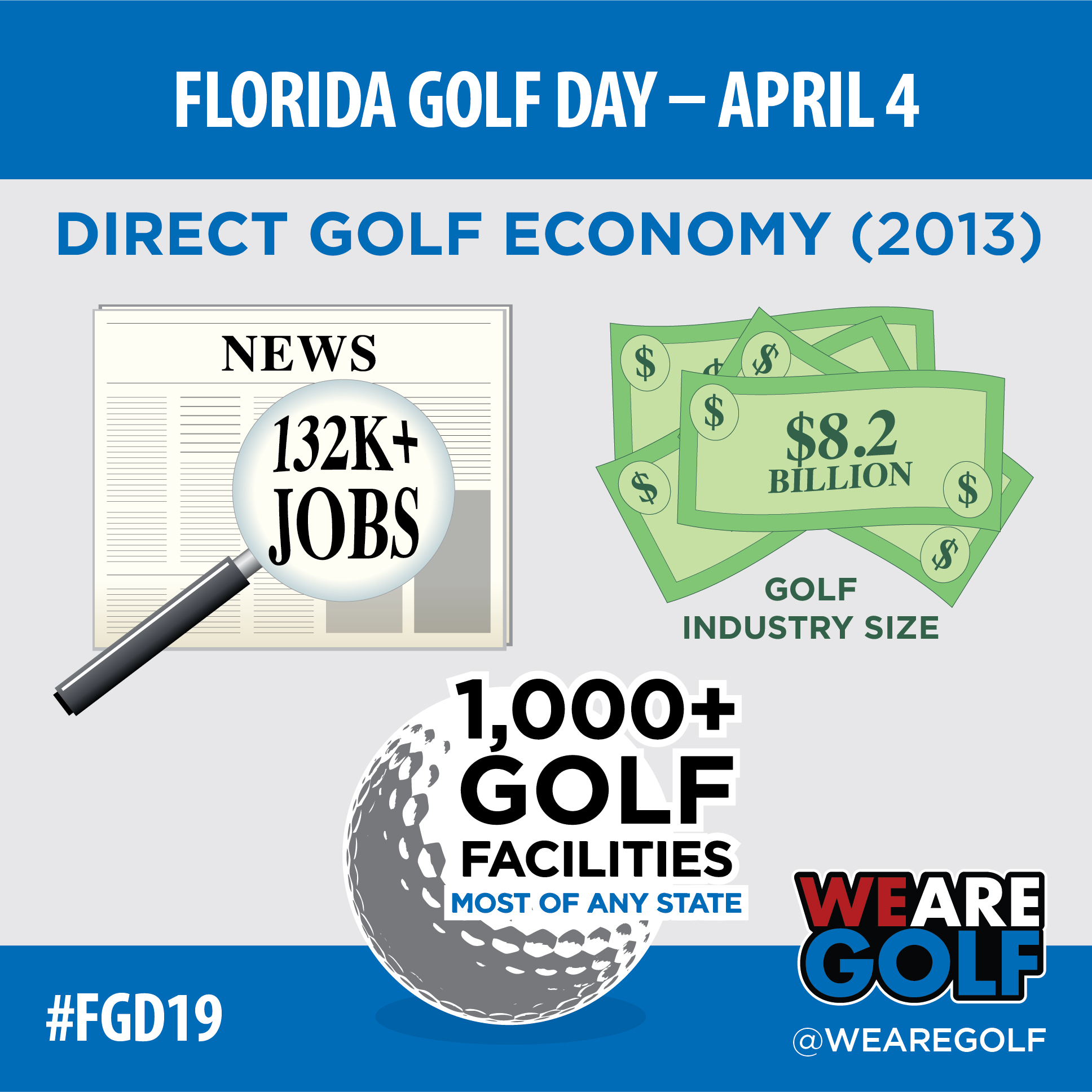 Florida Golf Day 2019