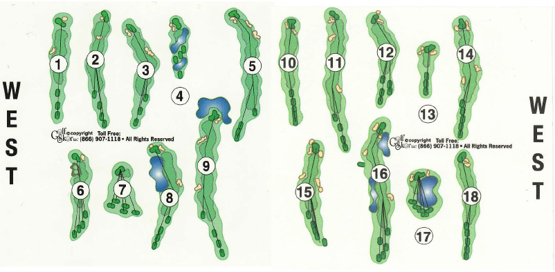 Currie West Course Layout