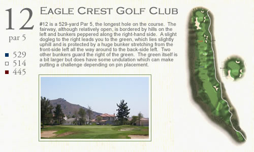 Eagle Crest Golf Club Hole by Hole Photos