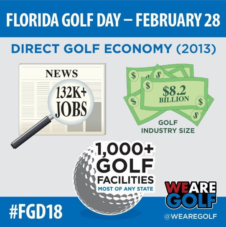 Florida Golf Day Infographic