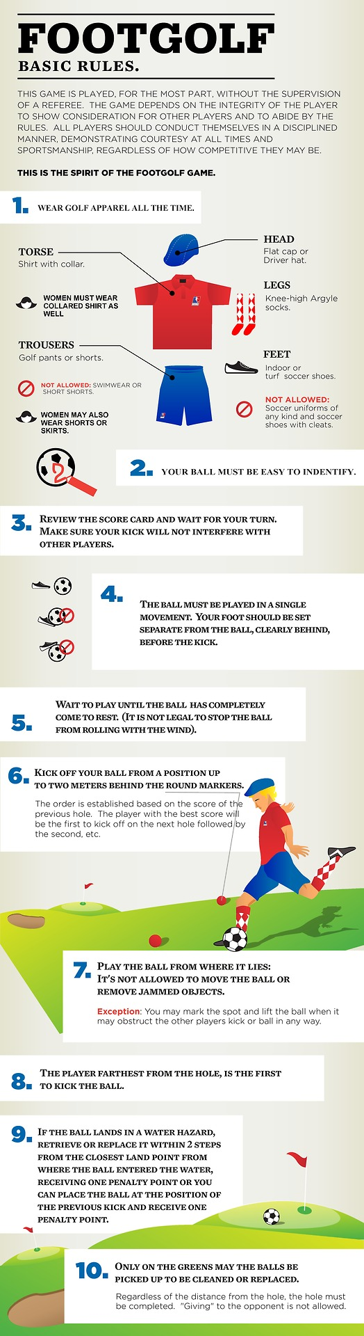 Footgolf Rules Image