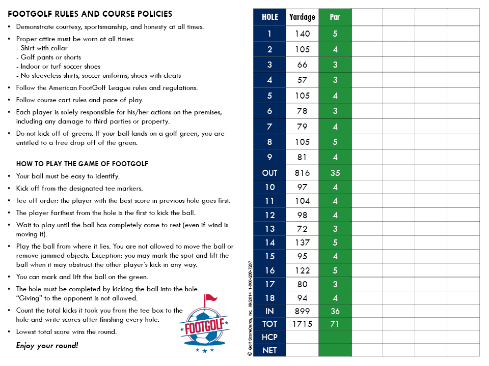 Scorecard Inside